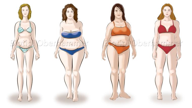 Biotipi Oberhammer donna sovrappeso