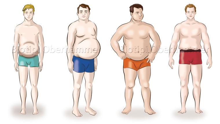 Biotipi Oberhammer uomo normopeso