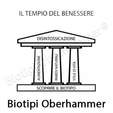 Tempio del benessere dei biotipi Oberhammer